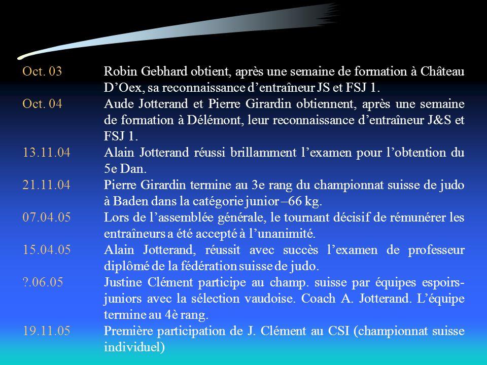 Oct. 03 Robin Gebhard obtient, après une semaine de formation à Château D'Oex, sa reconnaissance d'entraîneur JS et FSJ 1.