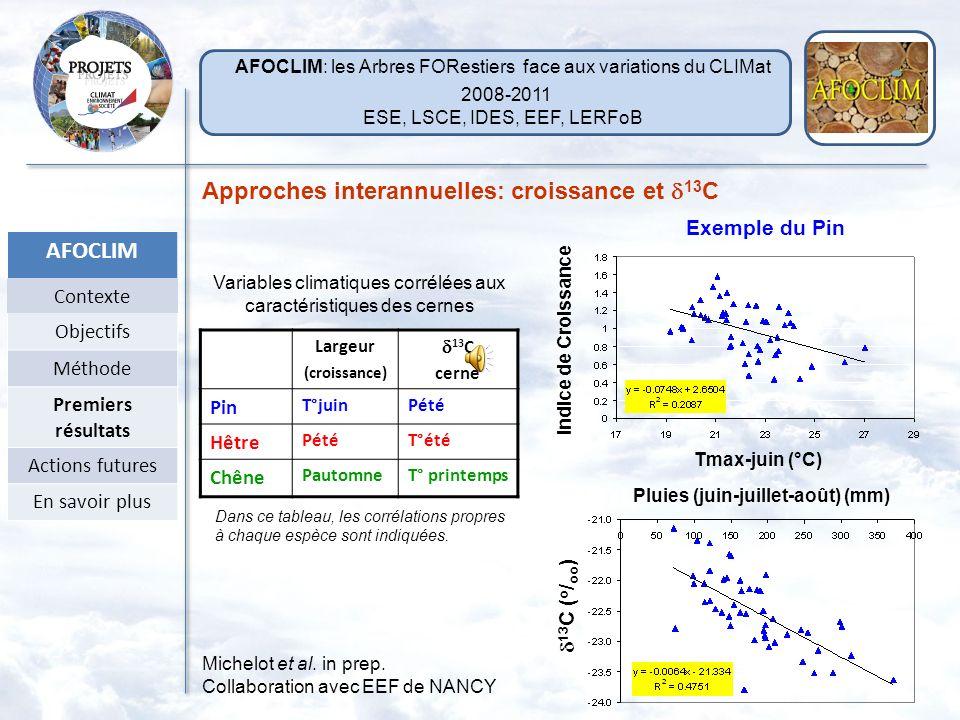 Approches interannuelles: croissance et d13C AFOCLIM