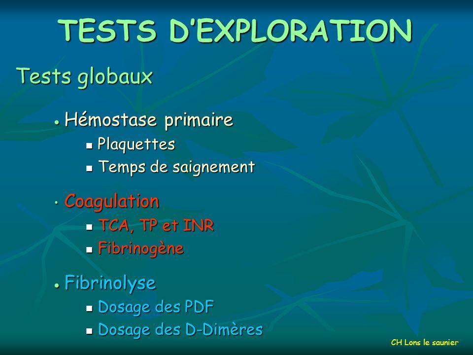 TESTS D'EXPLORATION Tests globaux Hémostase primaire Coagulation