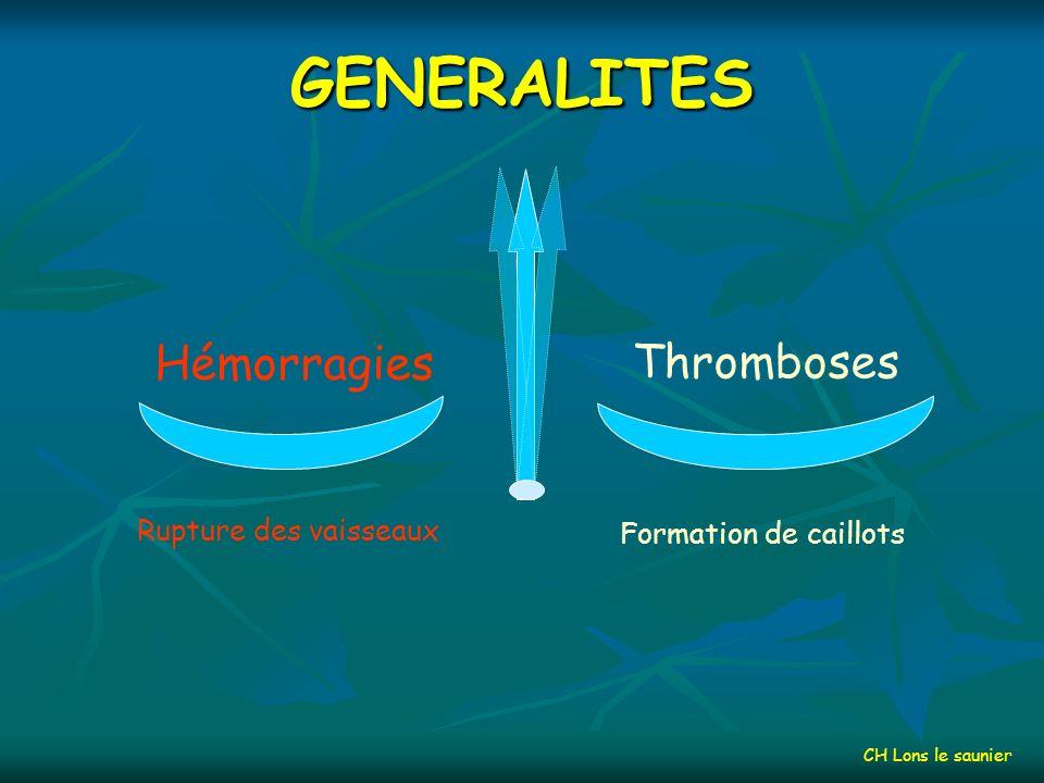 GENERALITES Hémorragies Thromboses Rupture des vaisseaux