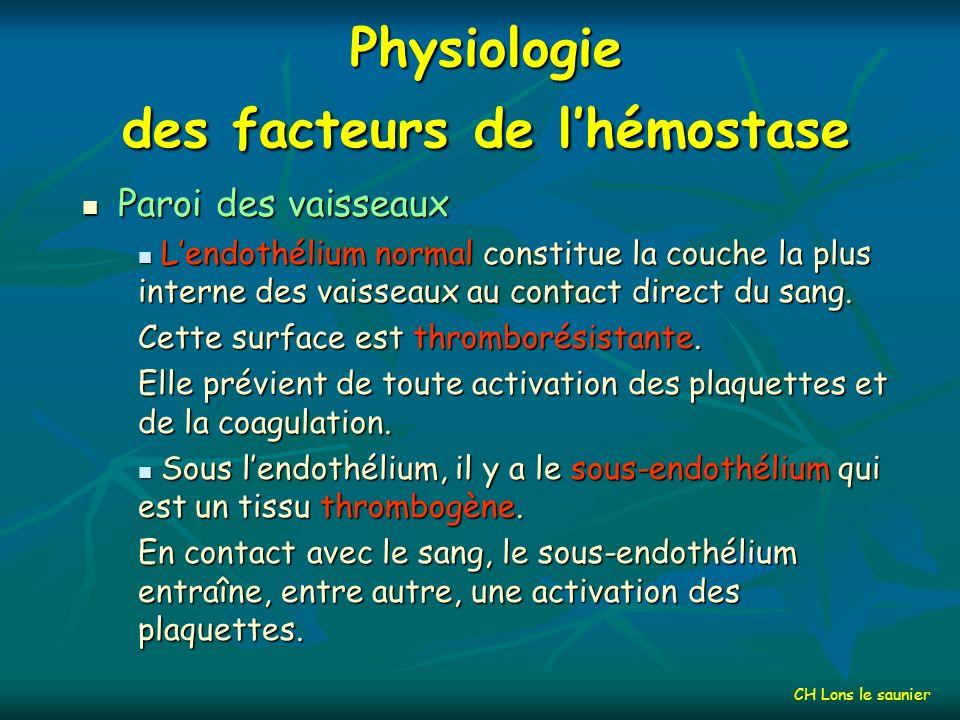 Physiologie des facteurs de l'hémostase