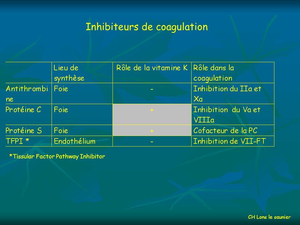 Inhibiteurs de coagulation
