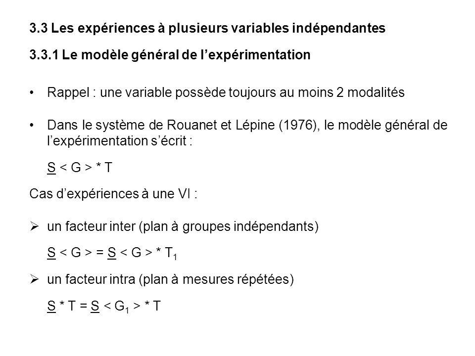 3.3 Les expériences à plusieurs variables indépendantes