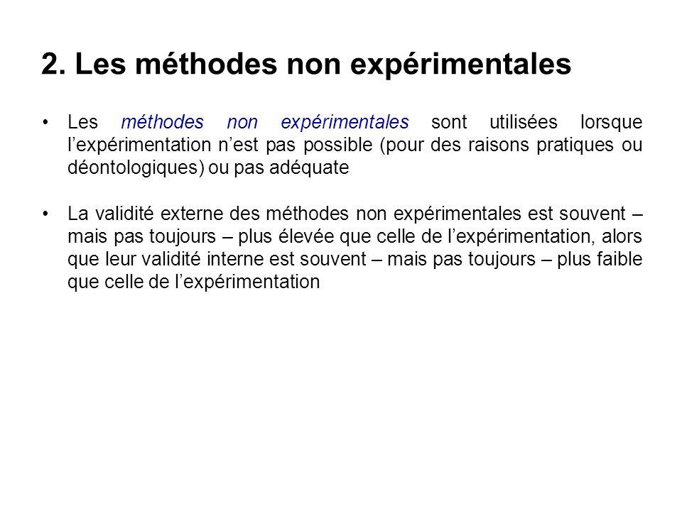 2. Les méthodes non expérimentales