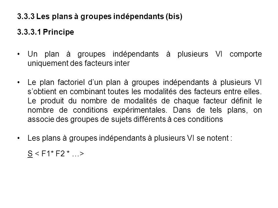 3.3.3 Les plans à groupes indépendants (bis)