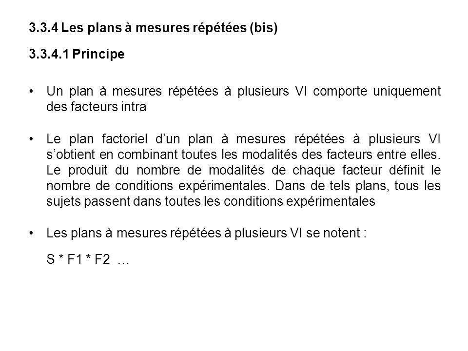 3.3.4 Les plans à mesures répétées (bis)