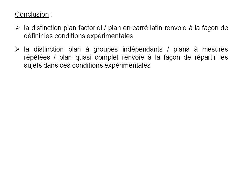 Conclusion : la distinction plan factoriel / plan en carré latin renvoie à la façon de définir les conditions expérimentales.