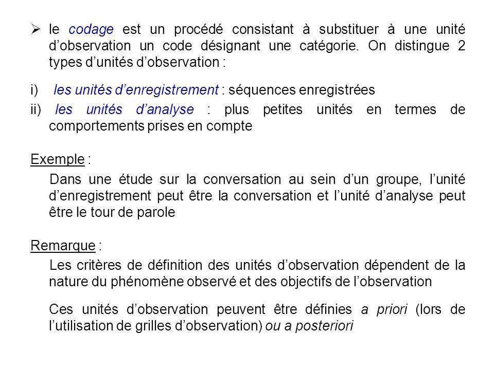 le codage est un procédé consistant à substituer à une unité d'observation un code désignant une catégorie. On distingue 2 types d'unités d'observation :