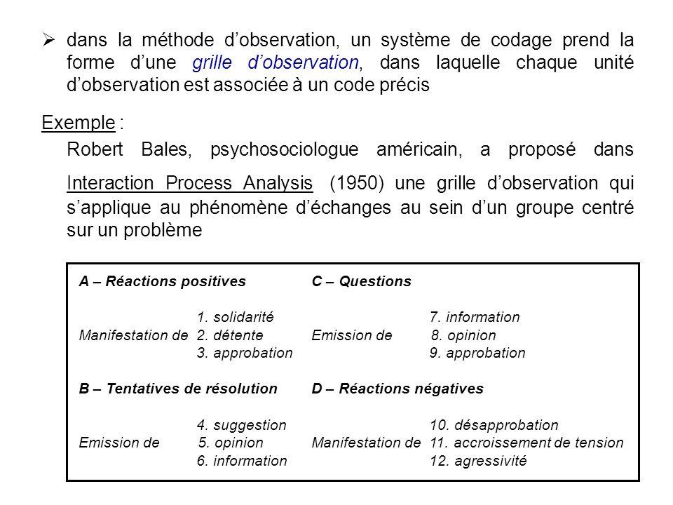 dans la méthode d'observation, un système de codage prend la forme d'une grille d'observation, dans laquelle chaque unité d'observation est associée à un code précis