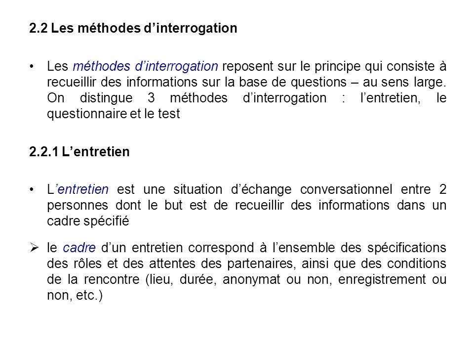 2.2 Les méthodes d'interrogation