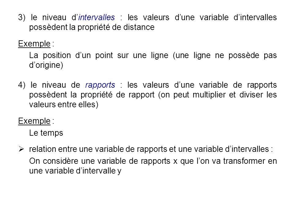 3) le niveau d'intervalles : les valeurs d'une variable d'intervalles possèdent la propriété de distance