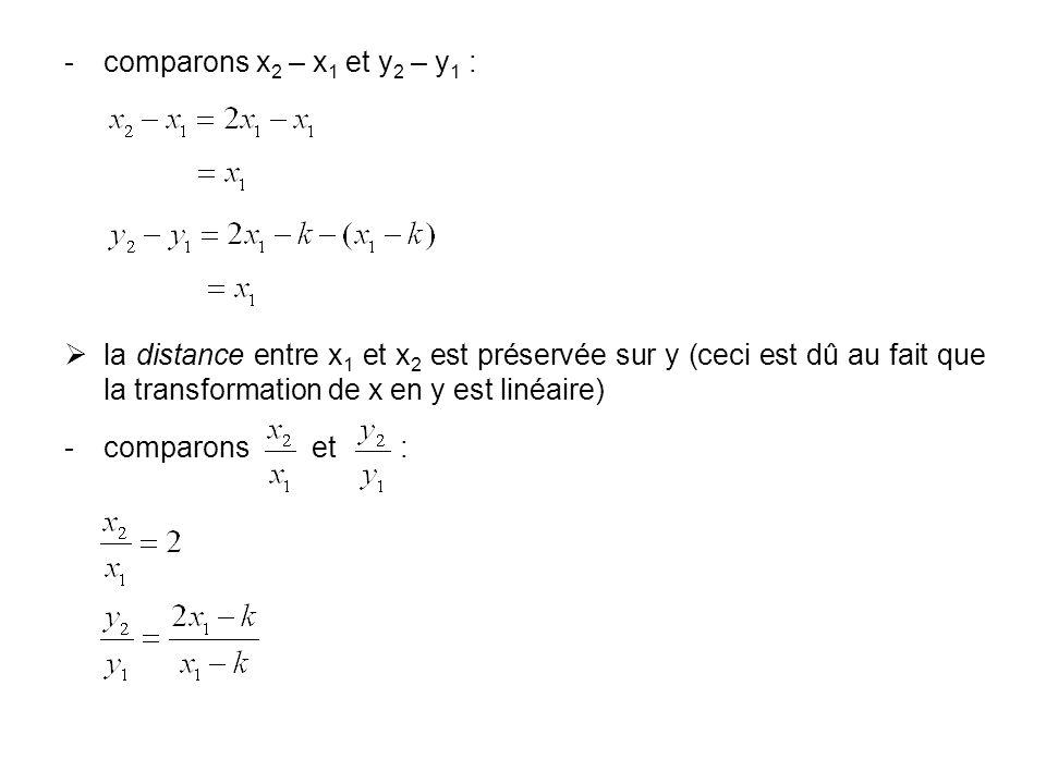 comparons x2 – x1 et y2 – y1 :la distance entre x1 et x2 est préservée sur y (ceci est dû au fait que la transformation de x en y est linéaire)