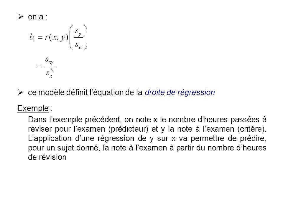 on a : ce modèle définit l'équation de la droite de régression. Exemple :