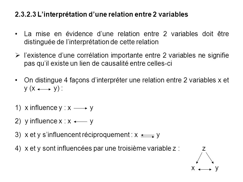 2.3.2.3 L'interprétation d'une relation entre 2 variables