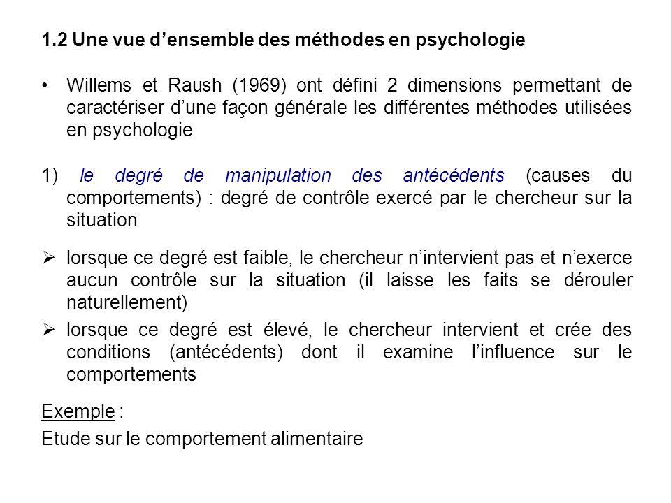 1.2 Une vue d'ensemble des méthodes en psychologie