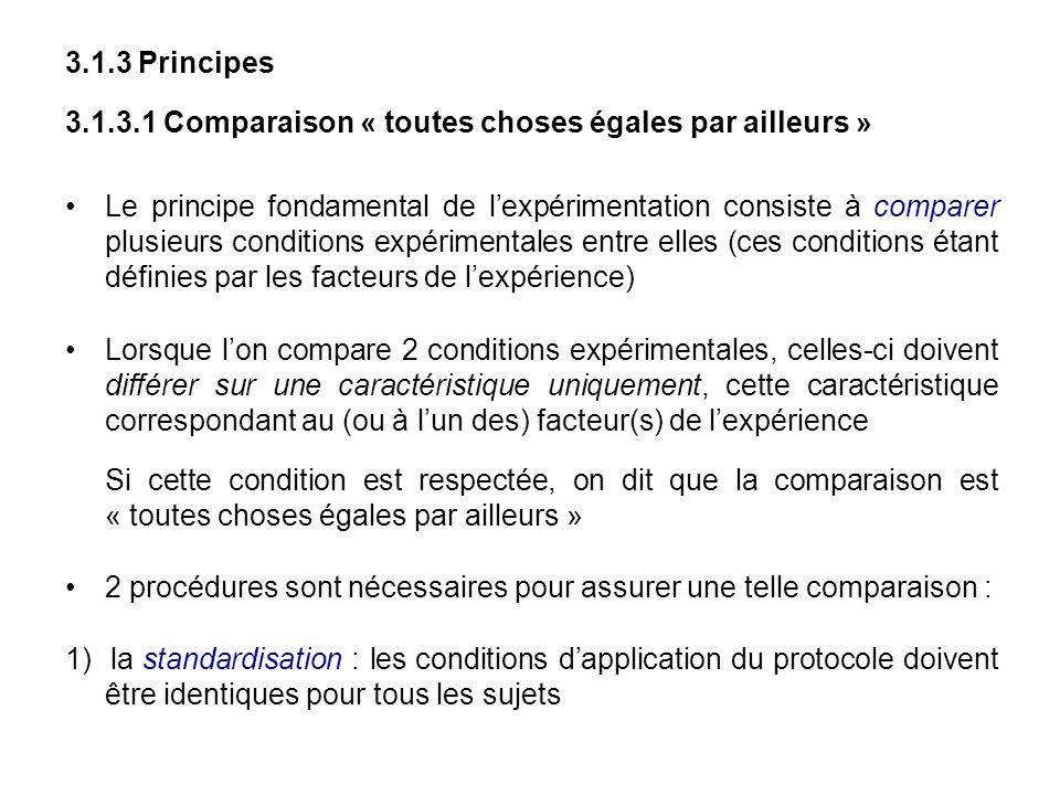 3.1.3 Principes 3.1.3.1 Comparaison « toutes choses égales par ailleurs »