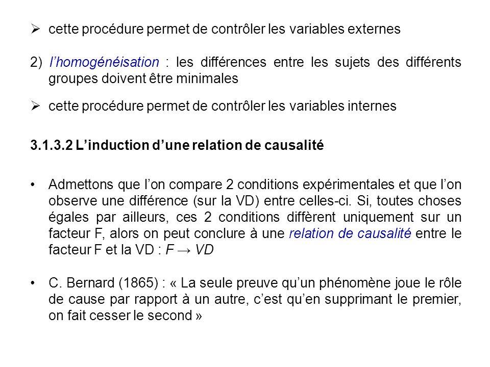 cette procédure permet de contrôler les variables externes