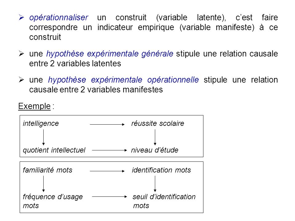 opérationnaliser un construit (variable latente), c'est faire correspondre un indicateur empirique (variable manifeste) à ce construit