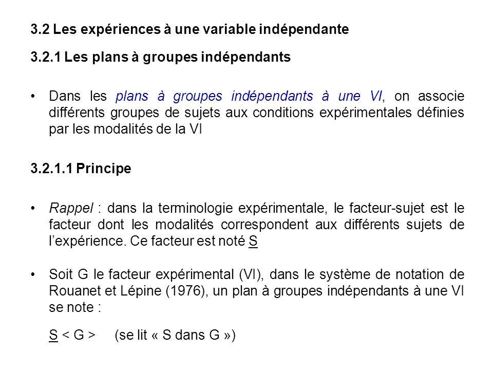 3.2 Les expériences à une variable indépendante