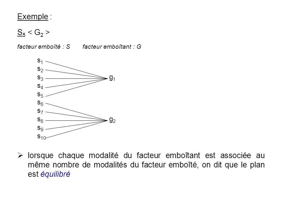Exemple :S5 < G2 >