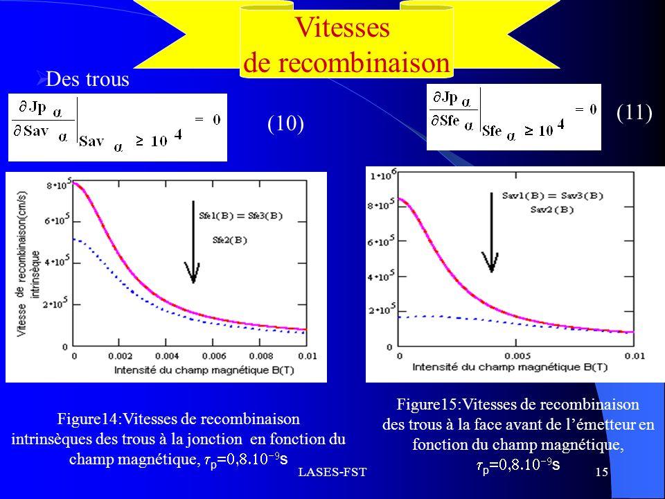 Vitesses de recombinaison Des trous (11) (10)