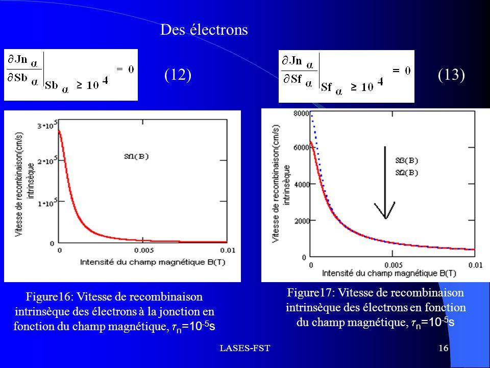 Des électrons (12) (13) Figure17: Vitesse de recombinaison intrinsèque des électrons en fonction du champ magnétique, n=10-5s.