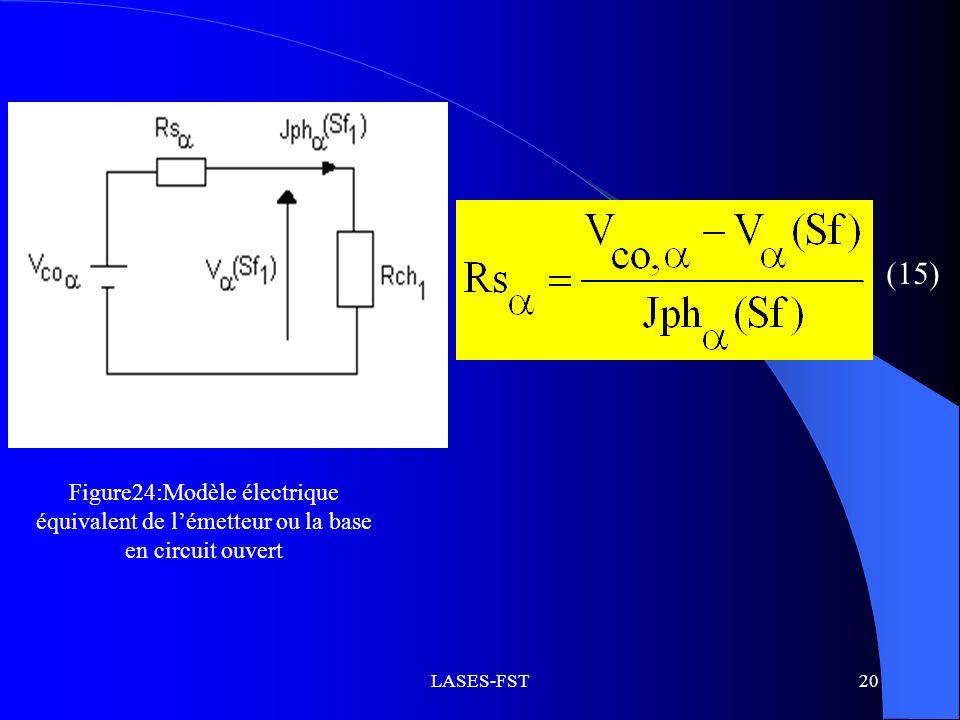 (15) Figure24:Modèle électrique équivalent de l'émetteur ou la base en circuit ouvert LASES-FST