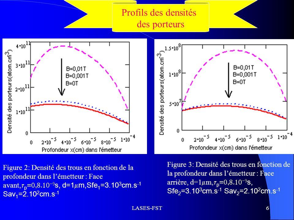 Profils des densités des porteurs
