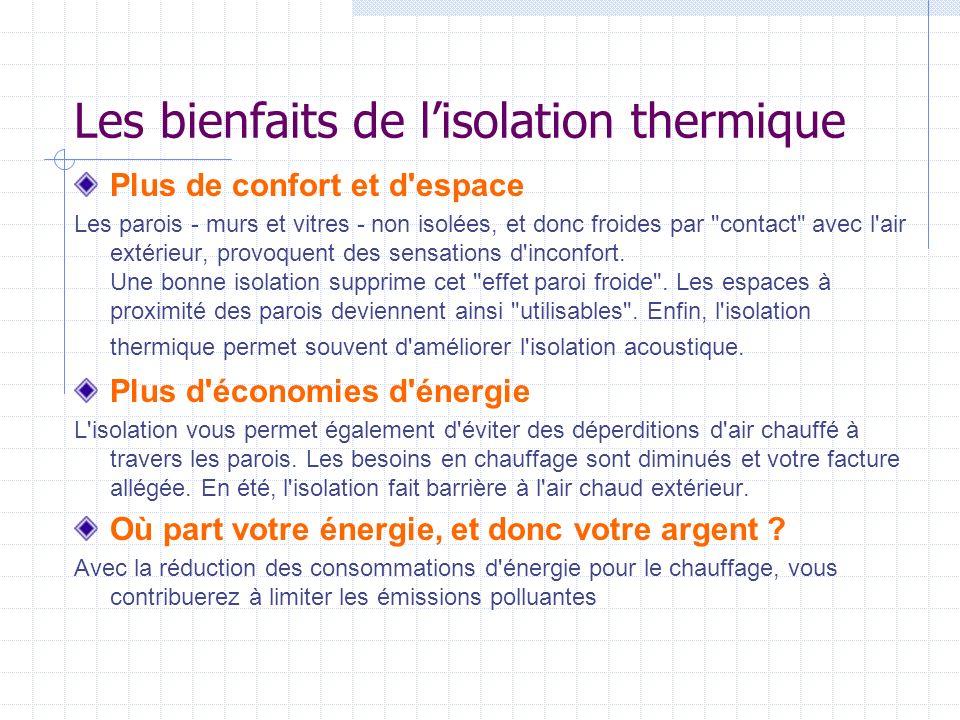 Les bienfaits de l'isolation thermique