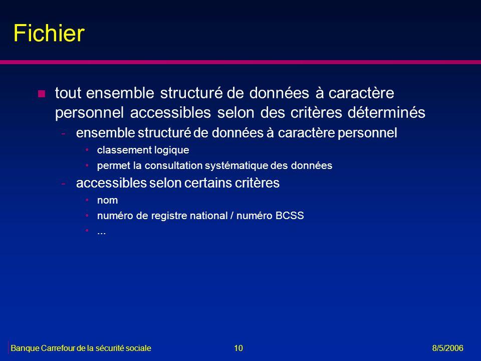 Fichier tout ensemble structuré de données à caractère personnel accessibles selon des critères déterminés.