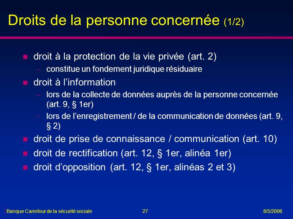Droits de la personne concernée (1/2)
