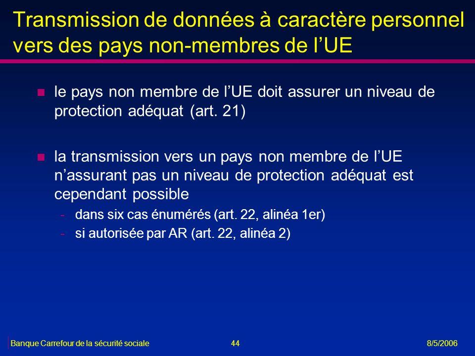 Transmission de données à caractère personnel vers des pays non-membres de l'UE
