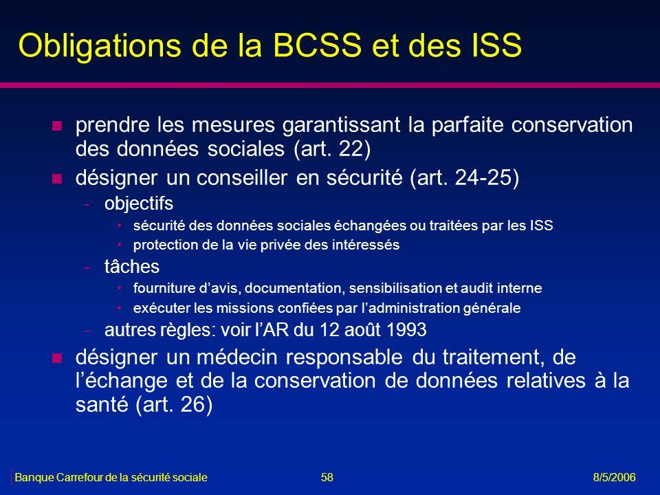 Obligations de la BCSS et des ISS