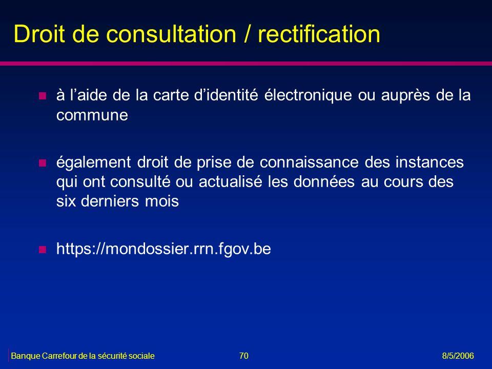 Droit de consultation / rectification