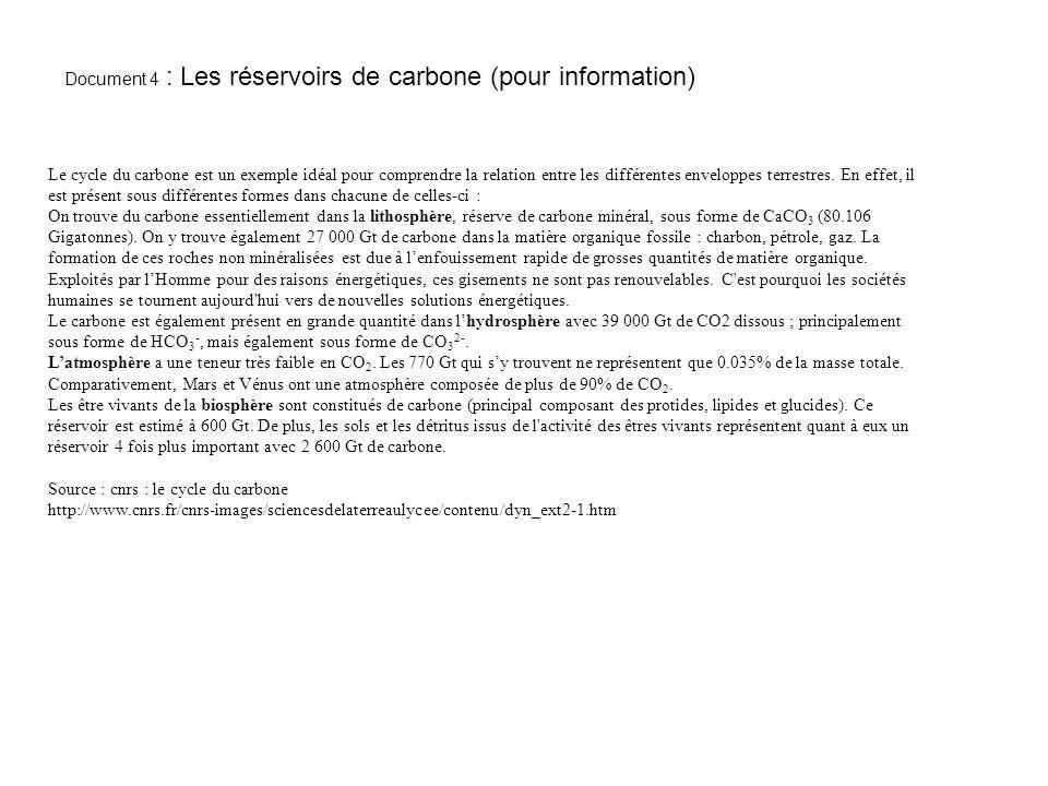 Document 4 : Les réservoirs de carbone (pour information)