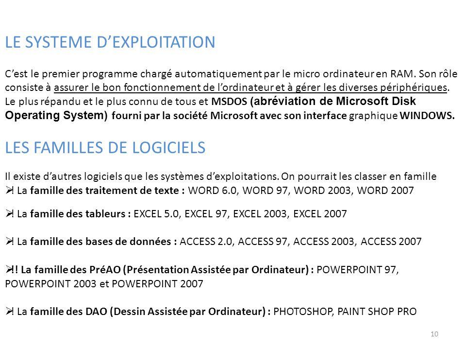 LE SYSTEME D'EXPLOITATION