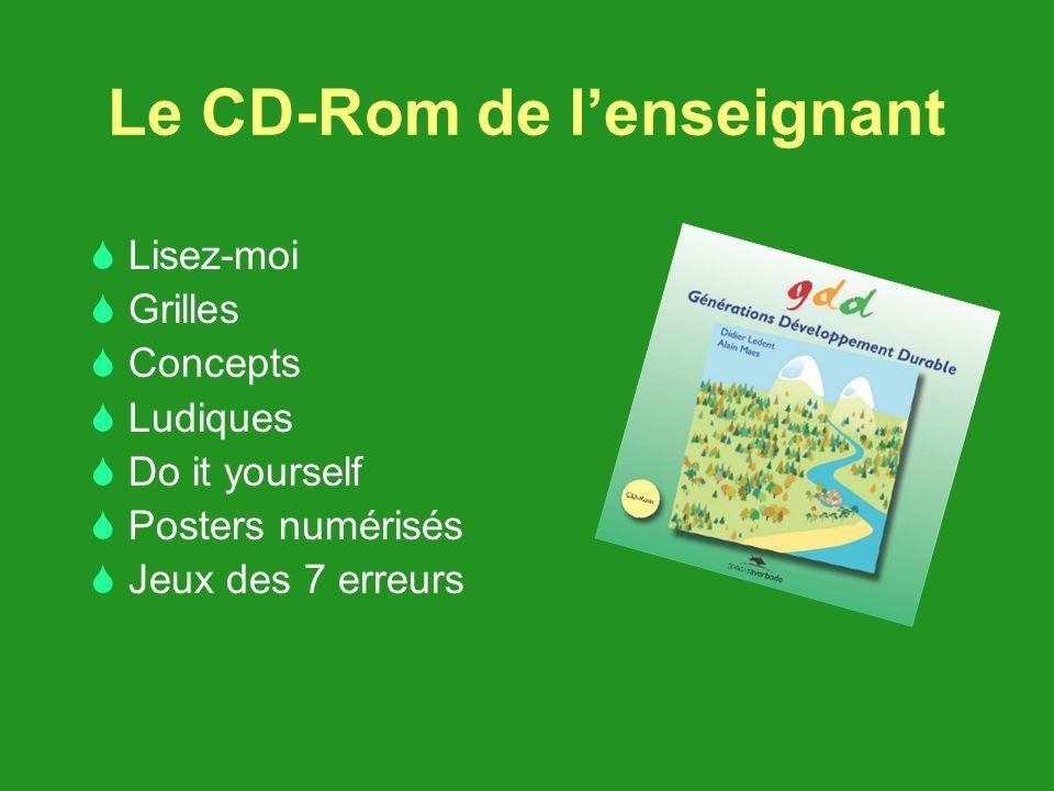Le CD-Rom de l'enseignant