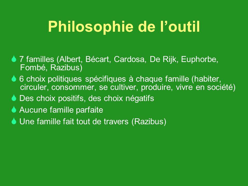 Philosophie de l'outil