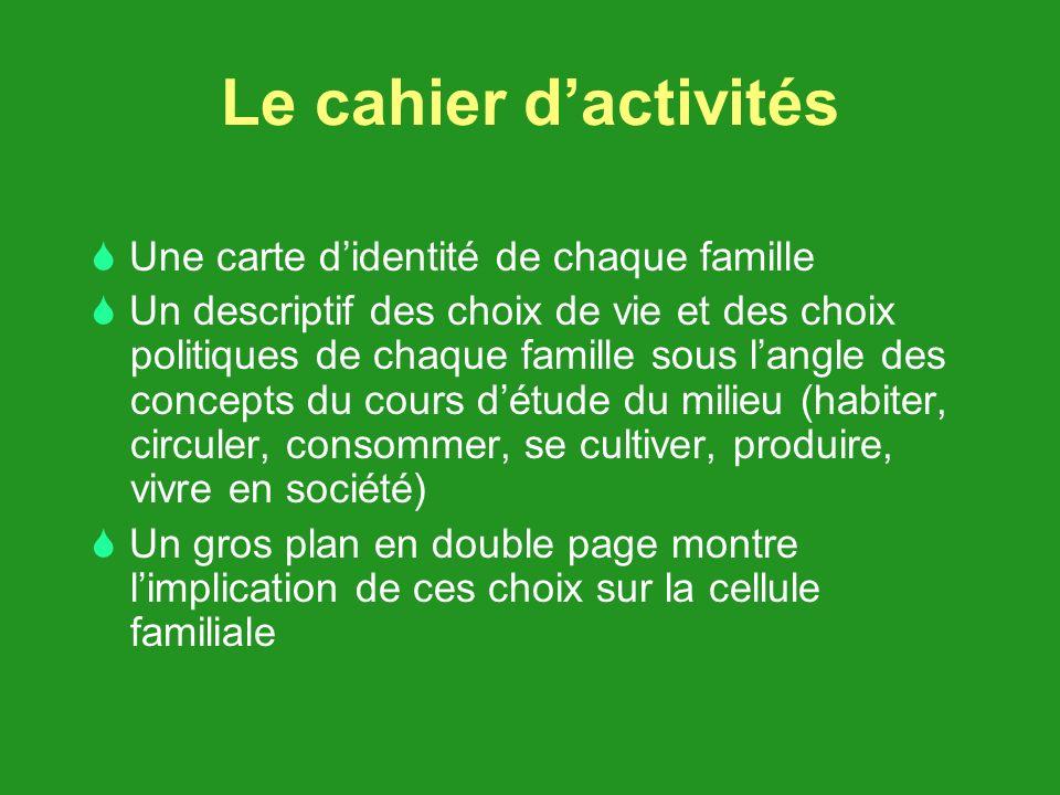 Le cahier d'activités  Une carte d'identité de chaque famille