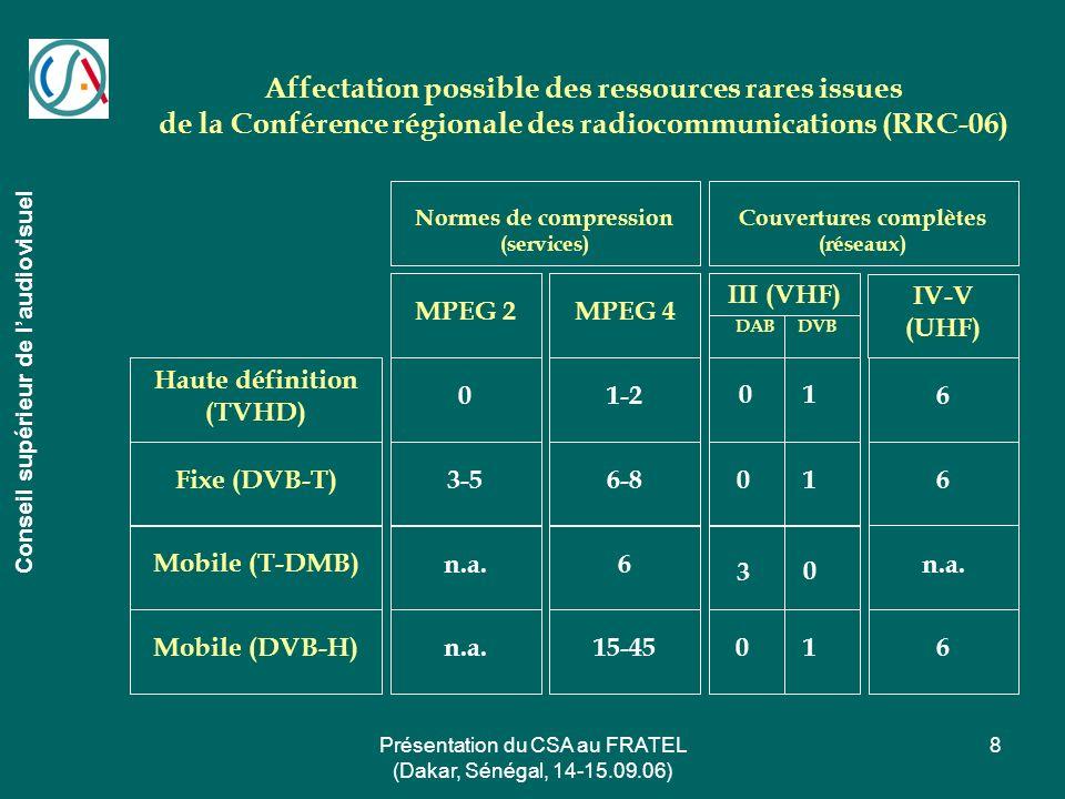 Affectation possible des ressources rares issues de la Conférence régionale des radiocommunications (RRC-06)