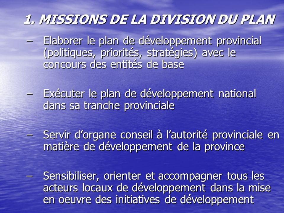 1. MISSIONS DE LA DIVISION DU PLAN