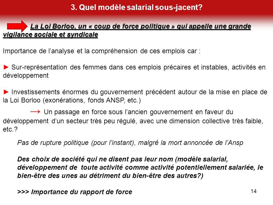 3. Quel modèle salarial sous-jacent