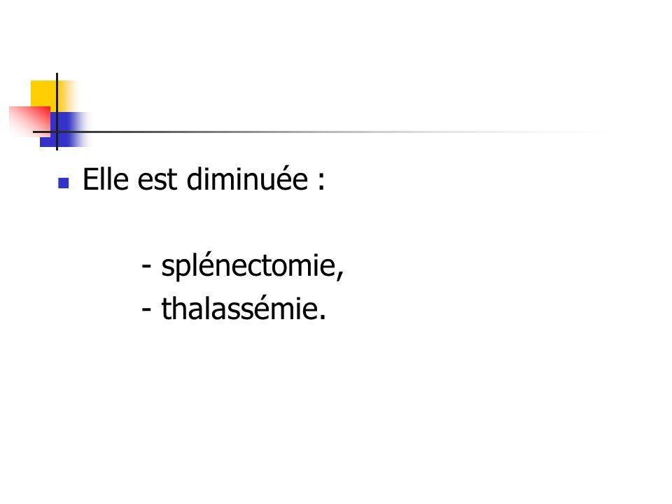 Elle est diminuée : - splénectomie, - thalassémie.