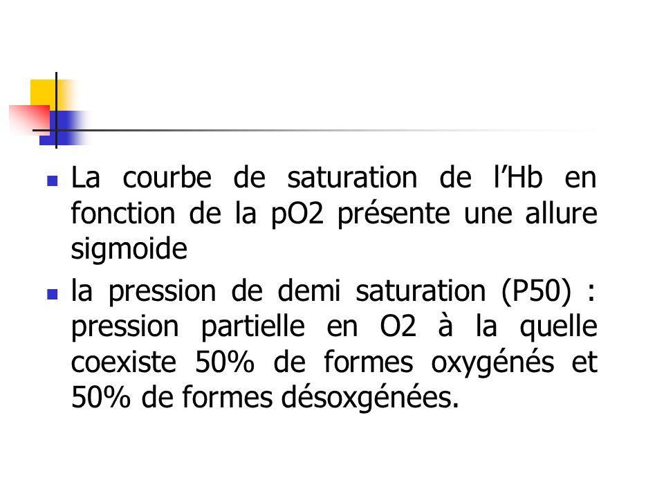 La courbe de saturation de l'Hb en fonction de la pO2 présente une allure sigmoide