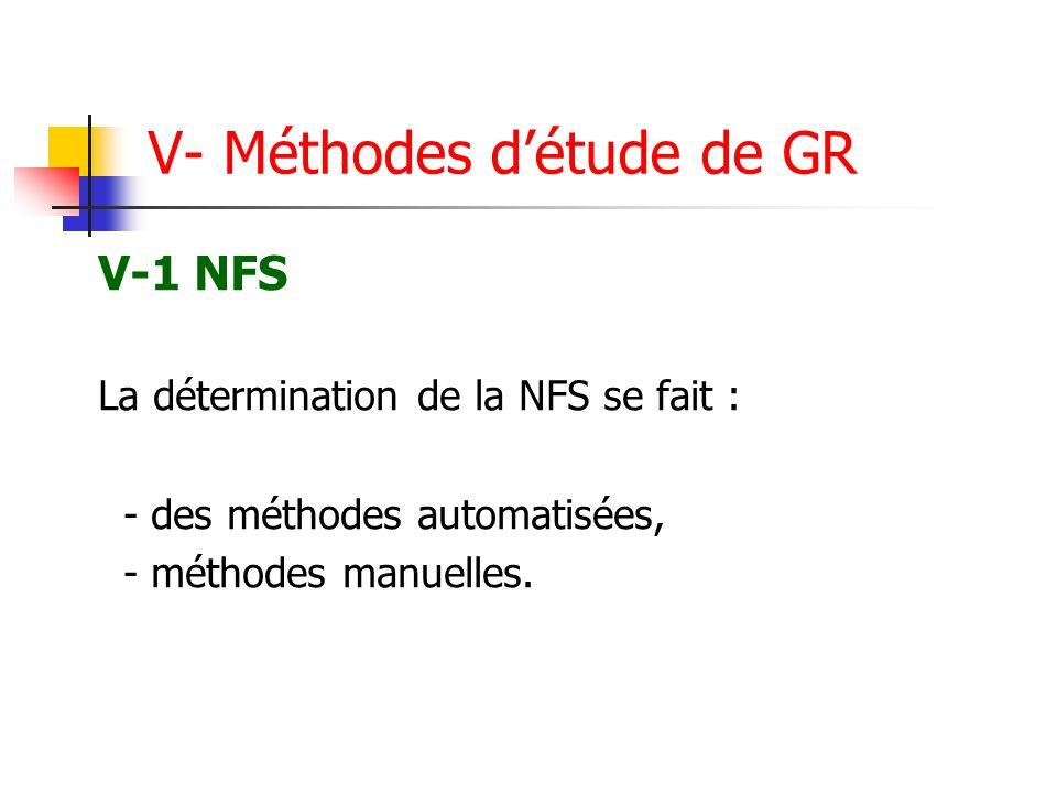 V- Méthodes d'étude de GR