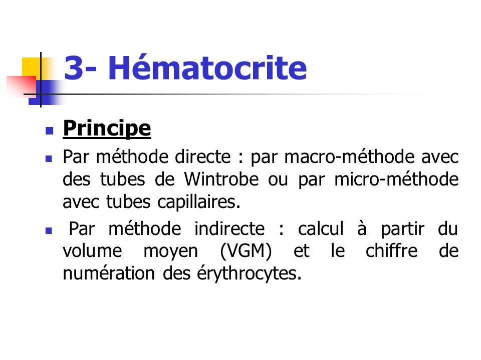 3- Hématocrite Principe