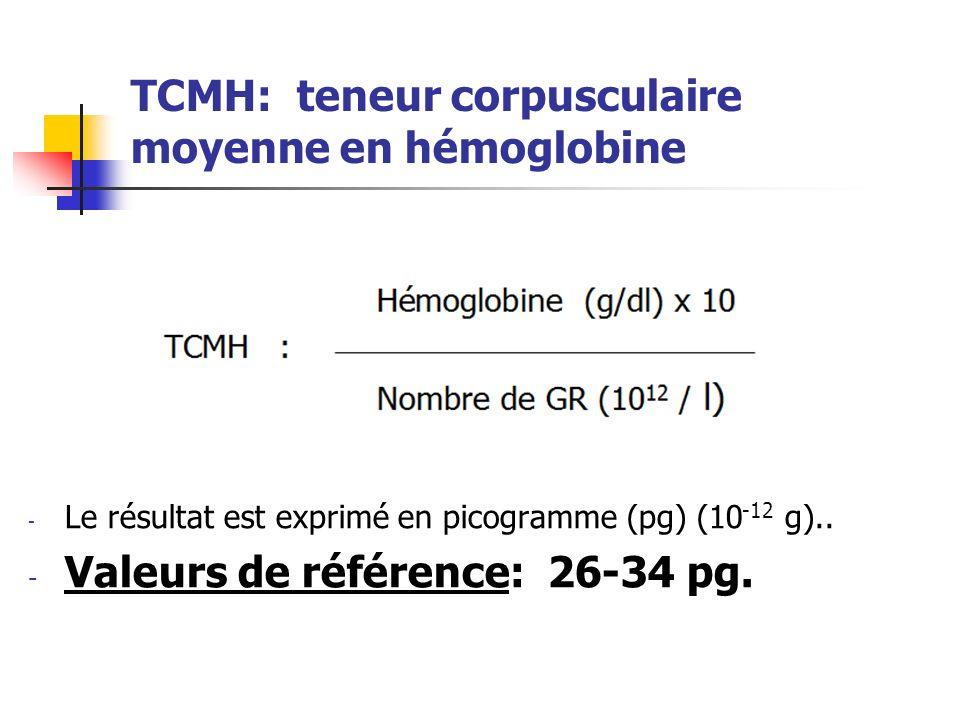 TCMH: teneur corpusculaire moyenne en hémoglobine