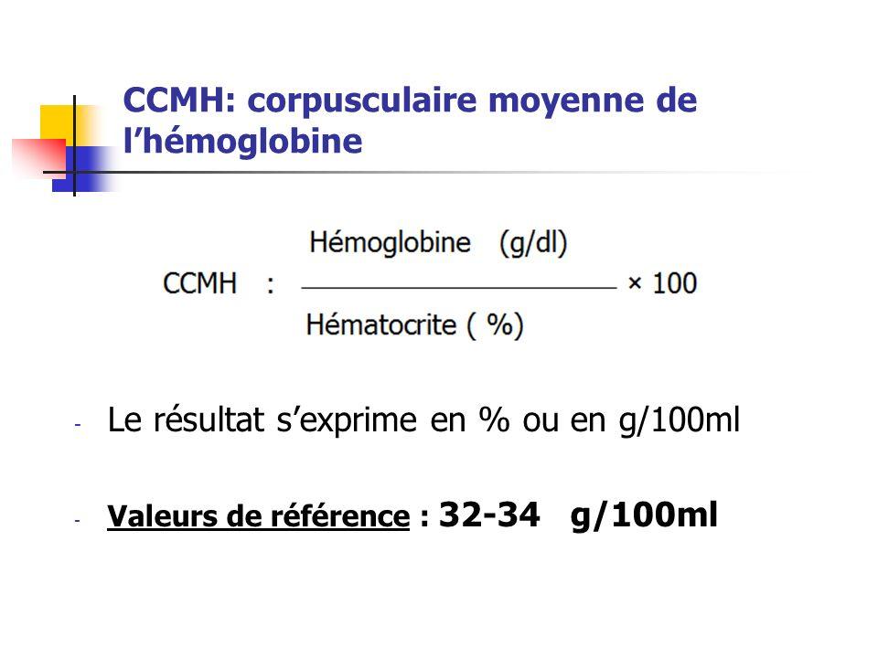 CCMH: corpusculaire moyenne de l'hémoglobine