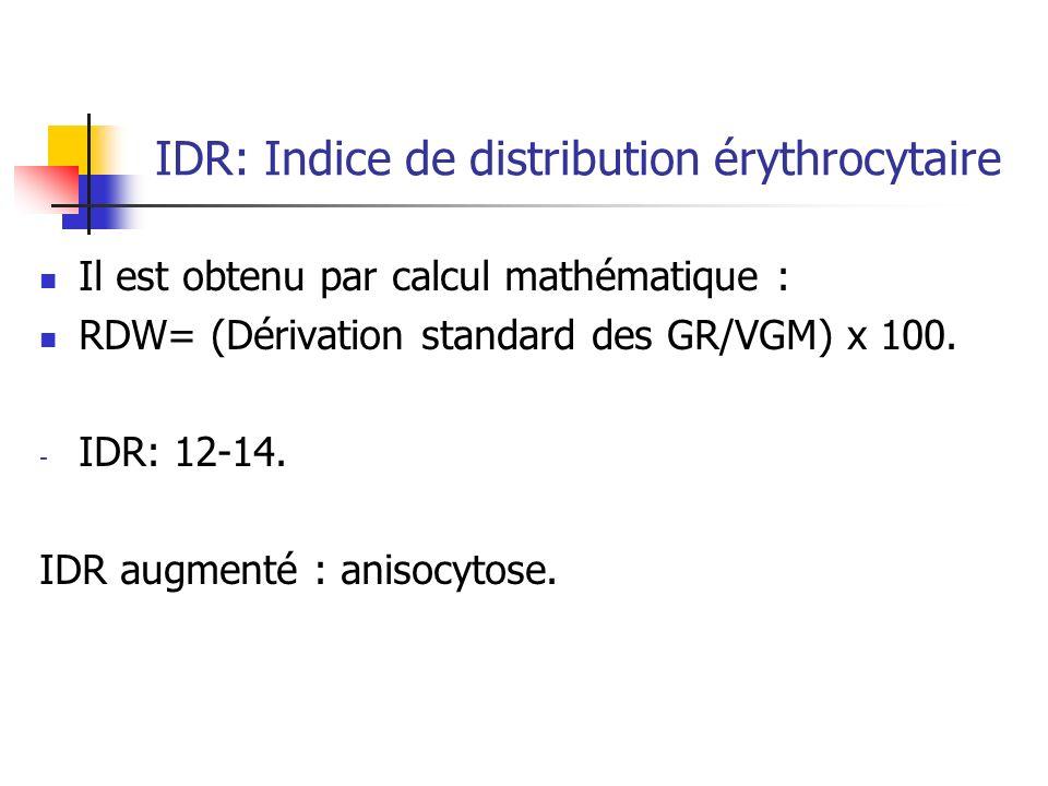 IDR: Indice de distribution érythrocytaire