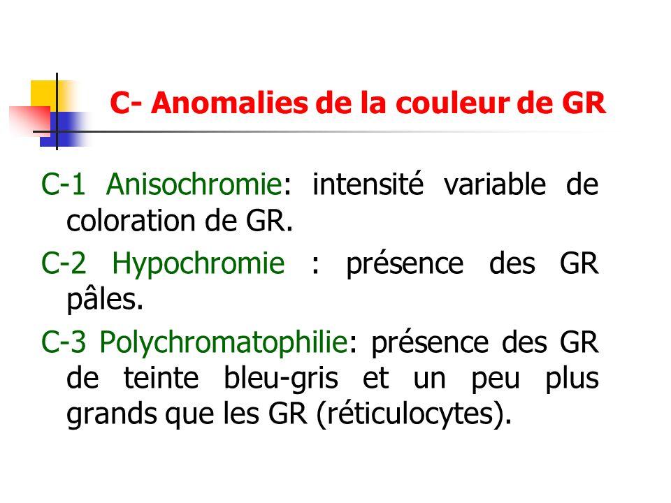 C- Anomalies de la couleur de GR